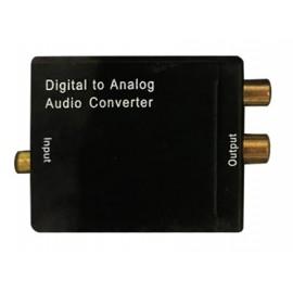 Convertidor Digital / Análogo
