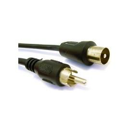 Cables de Audio y Video