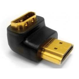Conector de Video